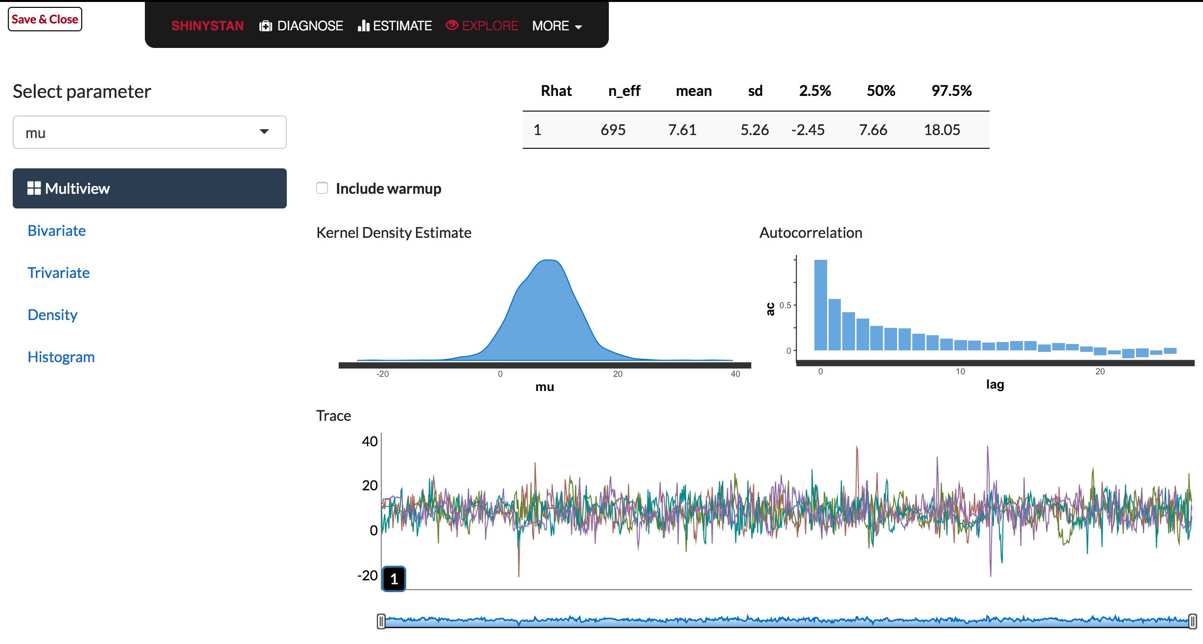Interactive Visual and Numerical Diagnostics and Posterior Analysis
