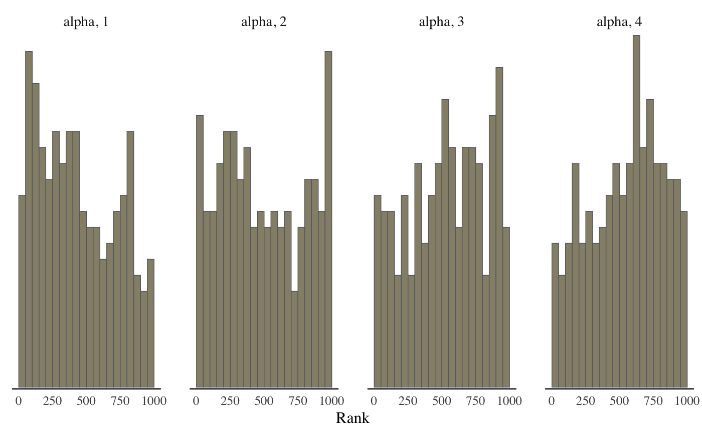 Trace plots of MCMC draws — MCMC-traces • bayesplot